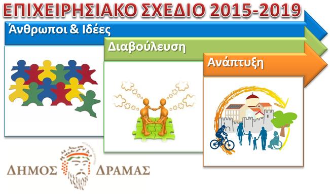 epixeirhsiako-programma